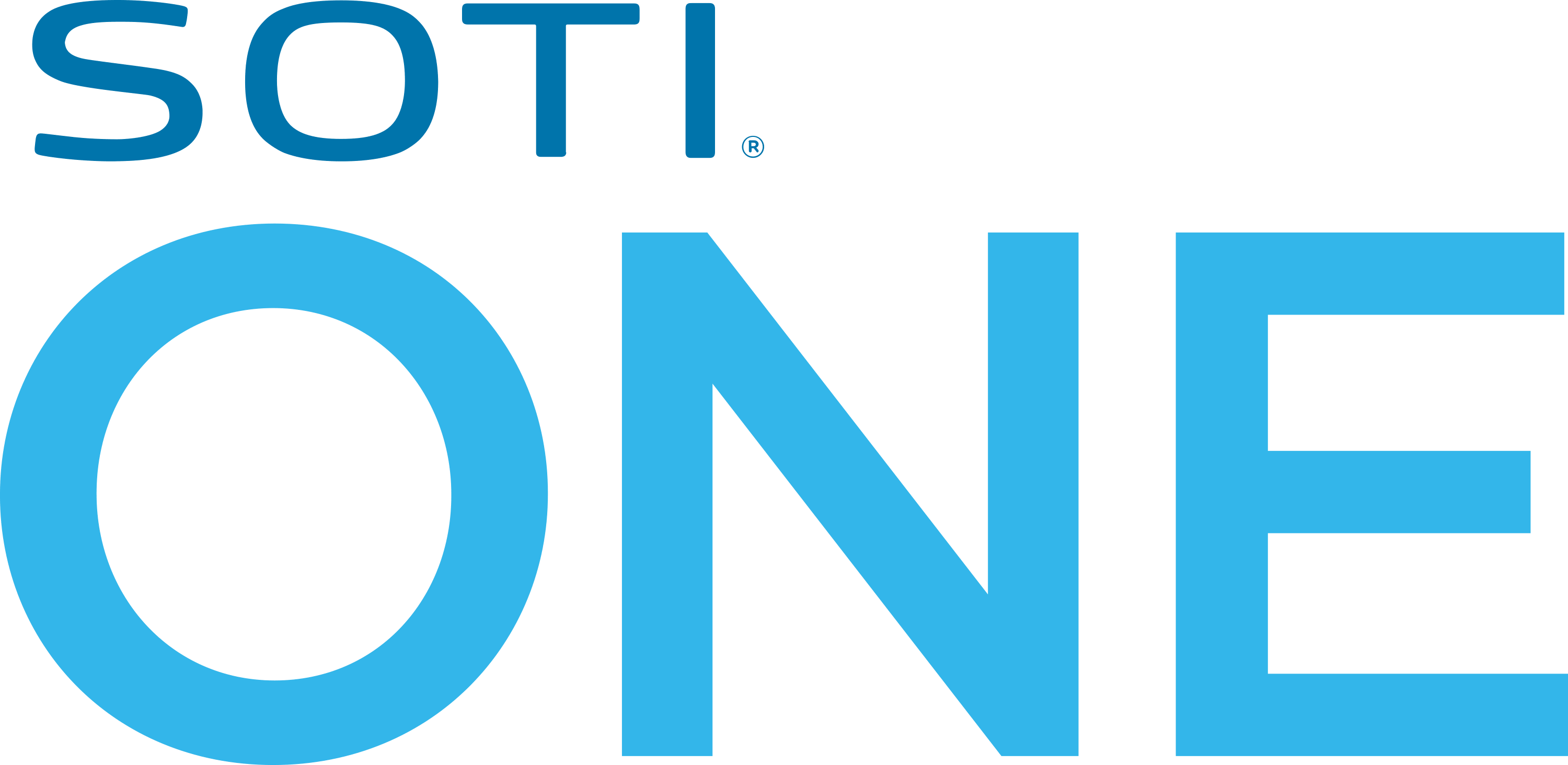 Soti One Plattform MDM Software